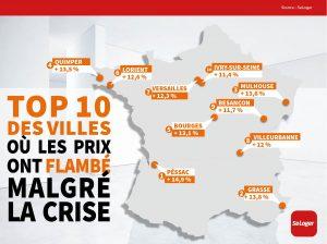 top 10 des villes où les prix du marché immobilier post-COVID explosent